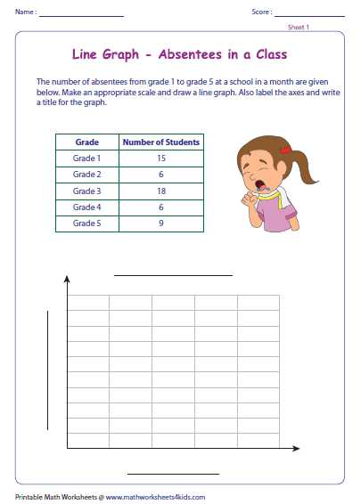 Analyzing Data Worksheet Along with Unique Analyzing Data Worksheet Awesome Graphing and Data Analysis