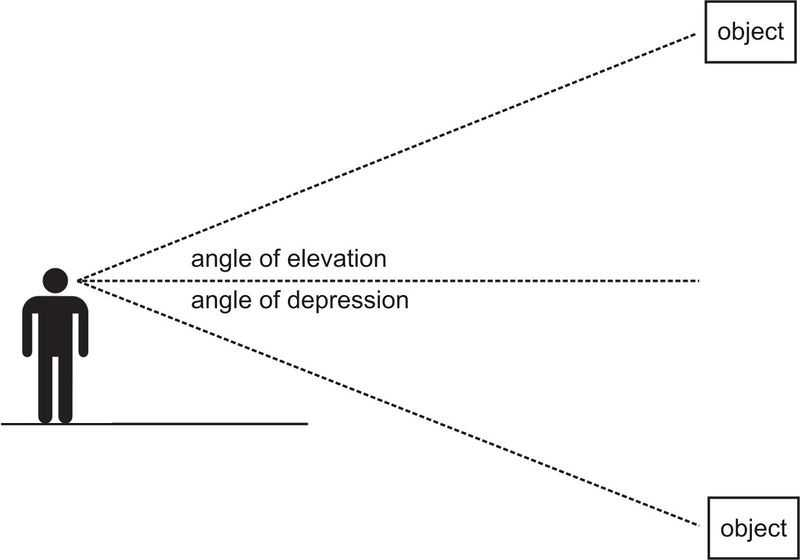 Angle Of Elevation and Depression Worksheet with Answers and Angles Of Elevation and Depression Read Trigonometry