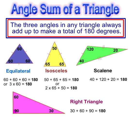 Angles In A Triangle Worksheet Answers or Angles In A Triangle Worksheet Answers Best Lessons Passy S World