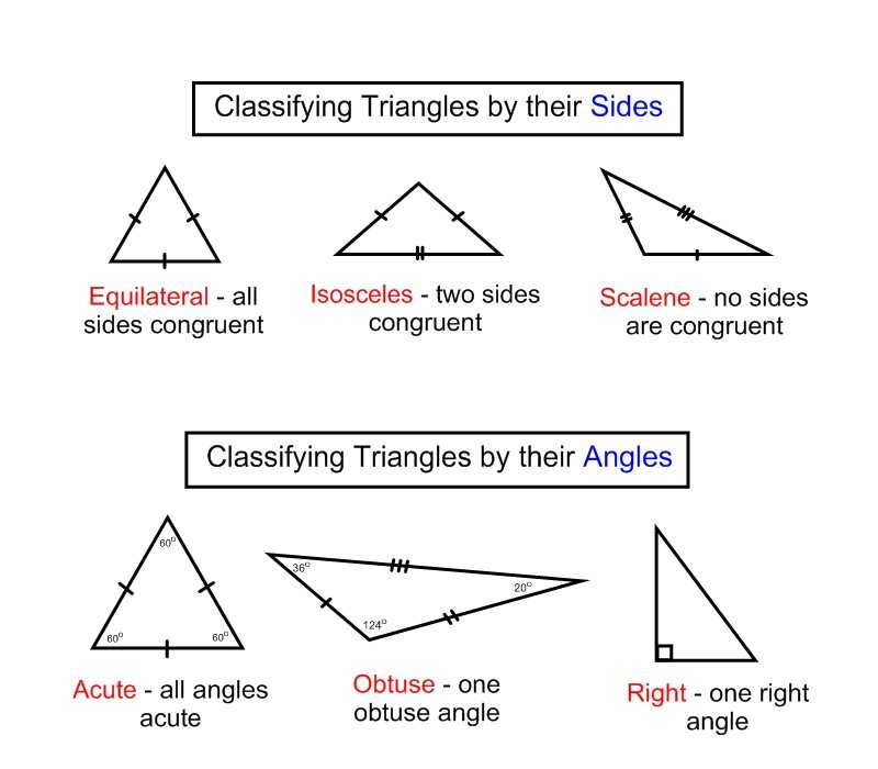 Angles In A Triangle Worksheet Answers or Special Right Triangles Worksheet Answers Luxury Classifying