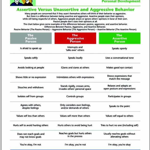 Assertiveness Training Worksheets and 30 Best assertive Images On Pinterest