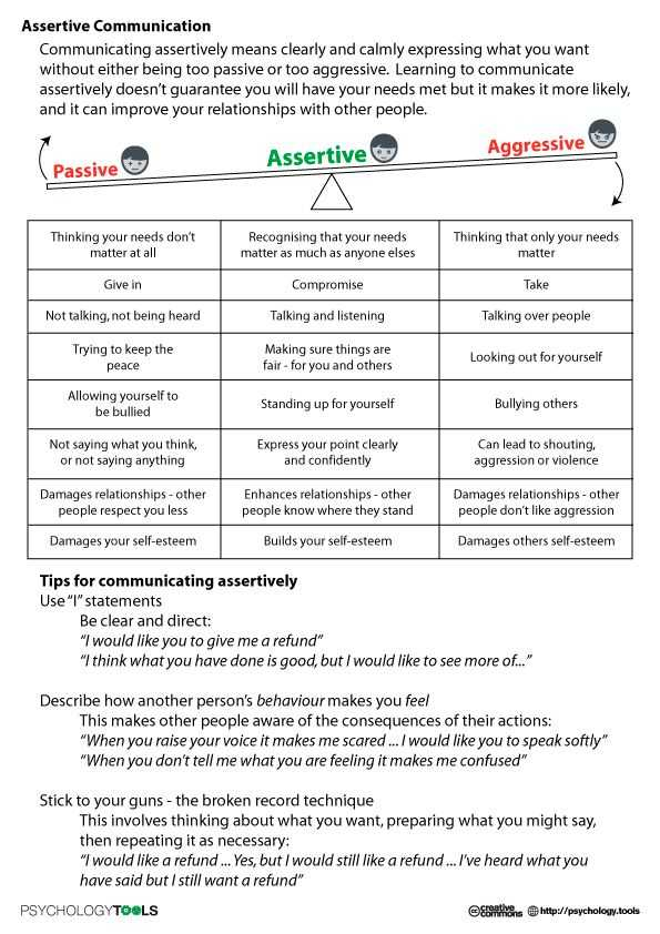 Assertiveness Training Worksheets and 59 Best Divorce Groups School Counseling Images On Pinterest