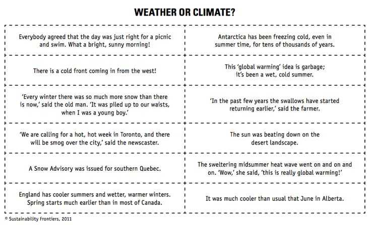 Atmosphere and Climate Change Worksheet Answers with Weather Climate Worksheets Fifth Grade Weather Climate Worksheets