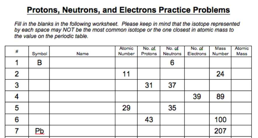 Atomic Number and Mass Number Worksheet as Well as New Protons Neutrons and Electrons Practice Worksheet Inspirational