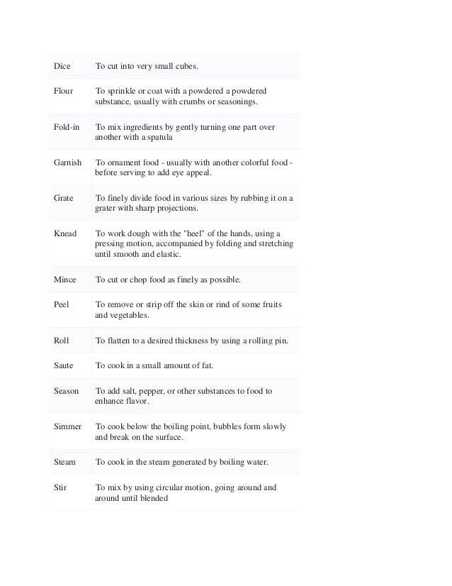 Basic Cooking Terms Worksheet with Cooking Terms Worksheet the Best Worksheets Image Collection