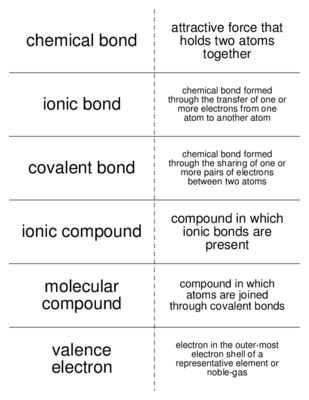 Bonding Basics Ionic Bonds Worksheet Answers Also Chemical Bonding and the Ionic Bond Model Flash Cards for General