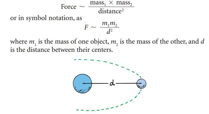 Chapter 13 Universal Gravitation Worksheet Answers as Well as Gravity Kaiserscience