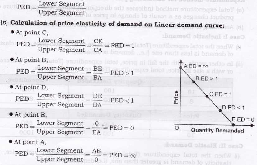 Chapter 4 Section 1 Understanding Demand Worksheet Answers Also Elasticity Of Demand Cbse Notes for Class 12 Micro Economics