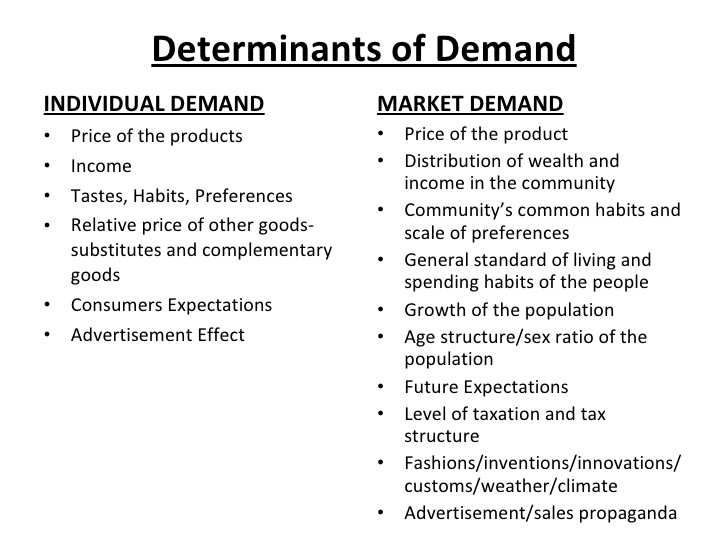 Chapter 4 Section 1 Understanding Demand Worksheet Answers as Well as theory Demand 1