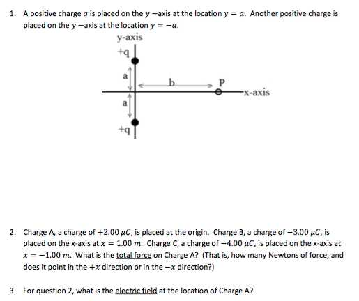 Charge and Electricity Worksheet Answers or Physics Archive January 21 2017