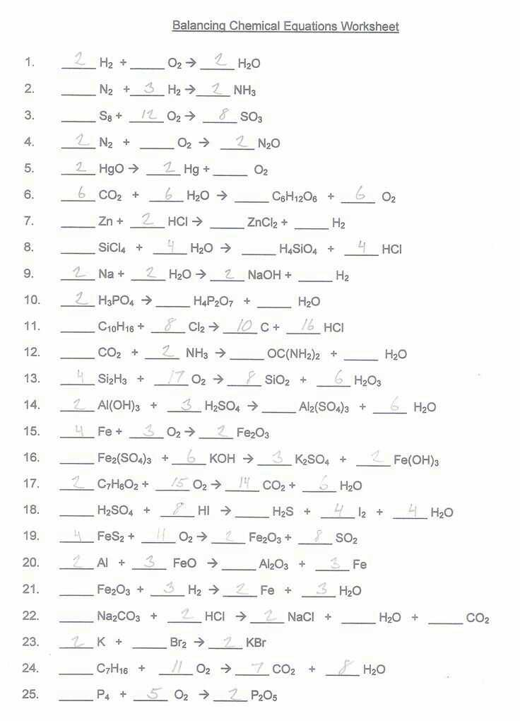 Chemical Reactions Worksheet and 645 Best Chemist 1 Images On Pinterest