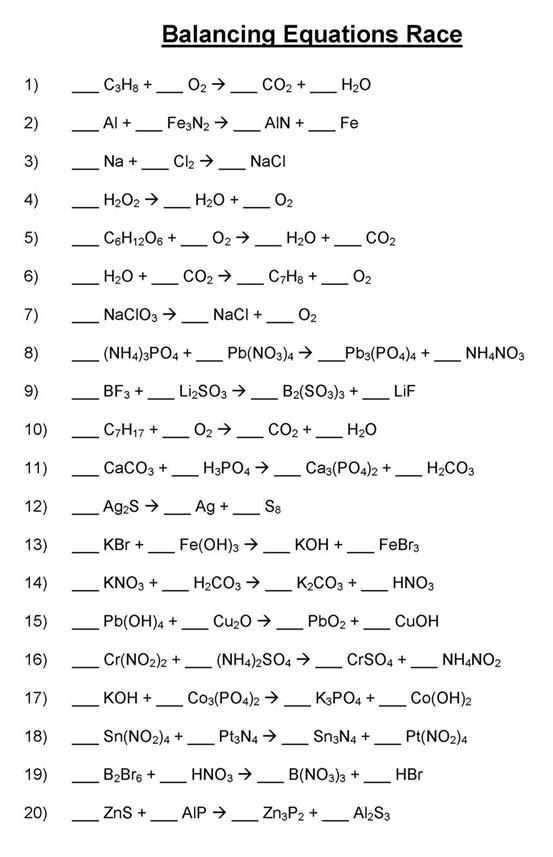 Chemical Reactions Worksheet together with Worksheets 46 Re Mendations Chemical formula Writing Worksheet Hi