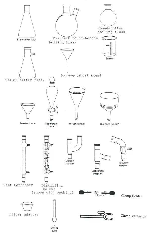Chemistry Lab Equipment Worksheet Along with Lab Equipment Worksheet Answers Gallery Worksheet Math for Kids