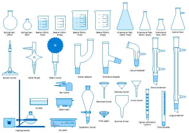 Chemistry Lab Equipment Worksheet and Chemistry Lab Drawing at Getdrawings