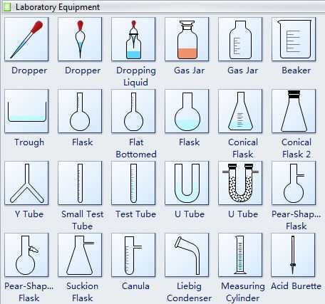 Chemistry Lab Equipment Worksheet as Well as 79 Best Project ü Images On Pinterest