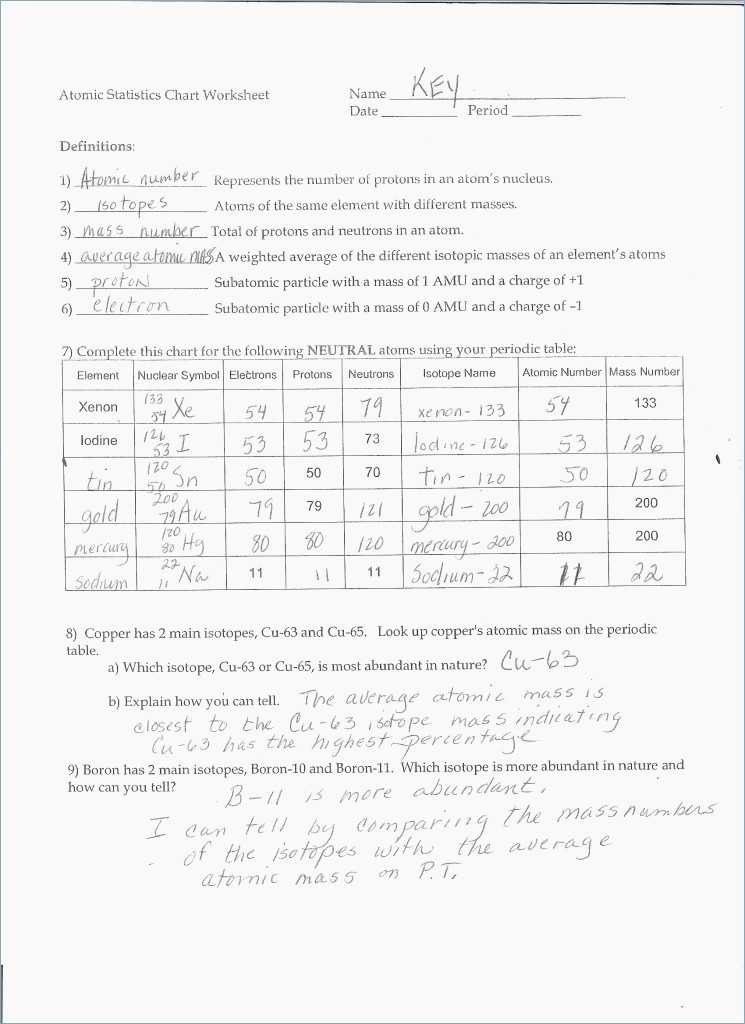 Chemistry Worksheet Answers as Well as 23 Awesome Nuclear Chemistry Worksheet Answers