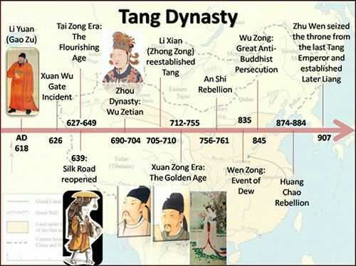 Chinese Dynasties Worksheet Pdf Also 7 Best Chinese Dynasties Images On Pinterest