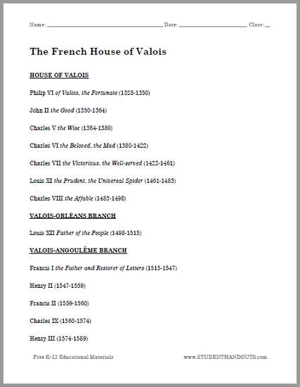 Chinese Dynasties Worksheet Pdf together with French House Of Valois Outline Free to Print Pdf