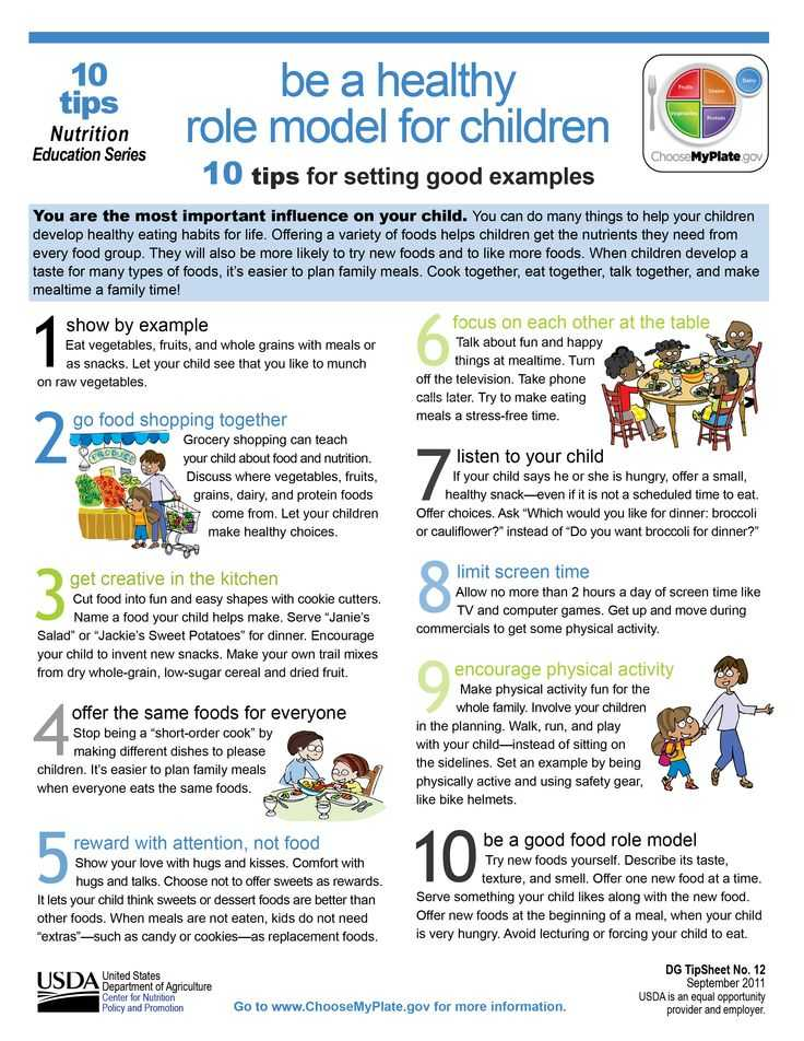 Choose My Plate Worksheet and 217 Best What S Myplate All About Images On Pinterest
