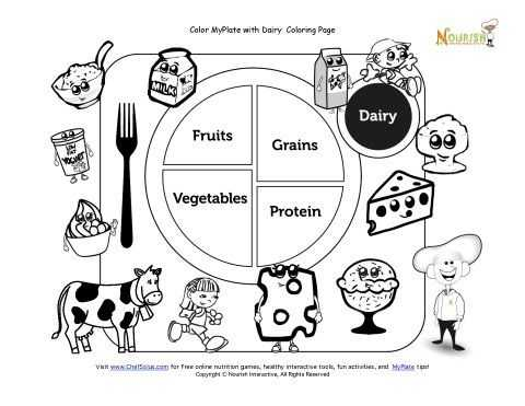 Choose My Plate Worksheet together with Printable My Plate Dairy Coloring Sheet