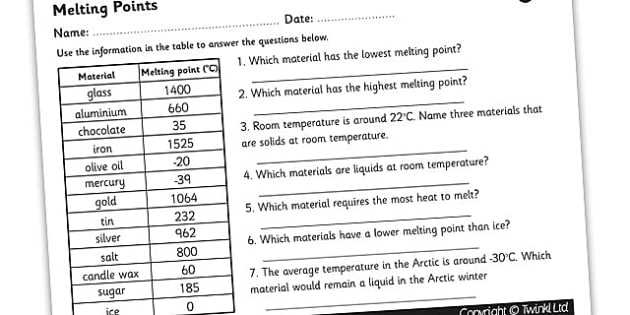 Climate Change Worksheet Also solids and Liquids Melting Points Worksheet Changing State
