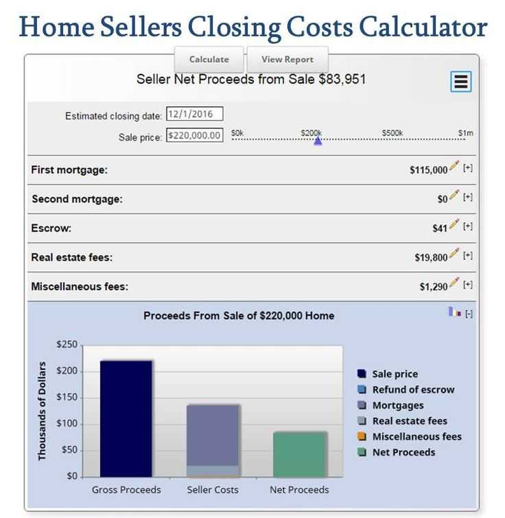 Closing Cost Worksheet and 28 Best Mortgage Calculator Images On Pinterest