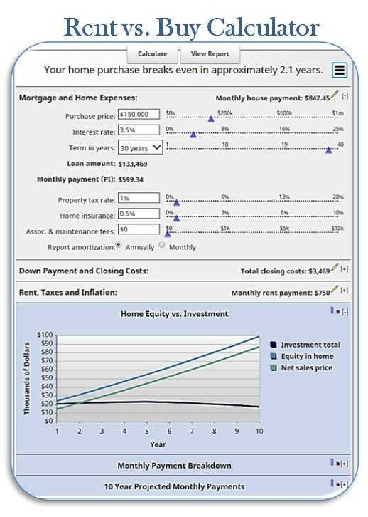 Closing Cost Worksheet as Well as 28 Best Mortgage Calculator Images On Pinterest