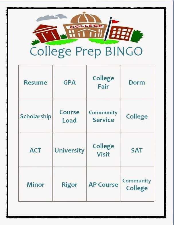 College Planning Worksheet as Well as 36 Best Raising Awareness 5 R S to College Readiness Images On