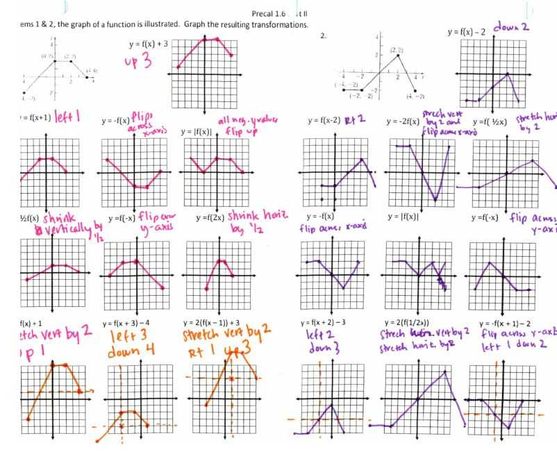 Compositions Of Transformations Worksheet Answers Also Positions Transformations Worksheet Worksheets for All