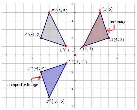 Compositions Of Transformations Worksheet Answers or Notation for Posite Transformations Read Geometry