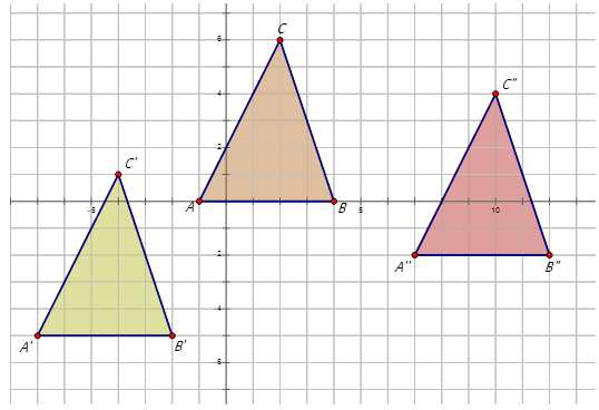 Compositions Of Transformations Worksheet Answers together with Posite Transformations