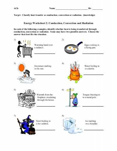 Conduction Convection Radiation Worksheet Answer Key with 25 Awesome forms Energy Worksheet Stock