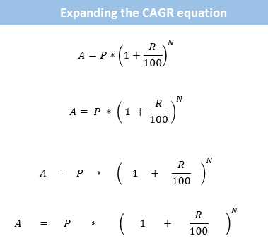 Continuous Compound Interest Worksheet with Answers and Expanding Pound Interest Equation to Find R Misc