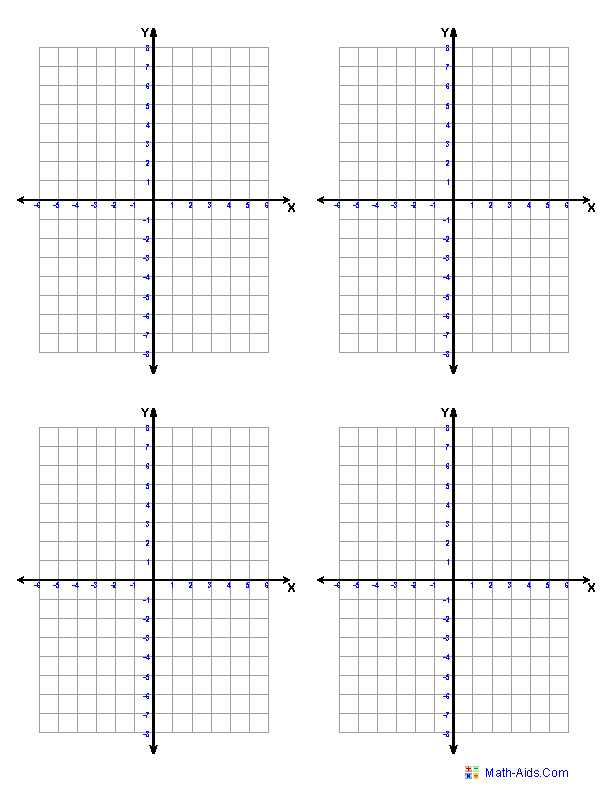 Coordinate Graphing Worksheets or Coordinate Grid Worksheets
