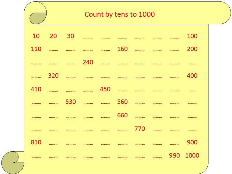 Counting Worksheets 1 20 with Pleasant Counting Worksheets 1 200 for Your Worksheet Counting by