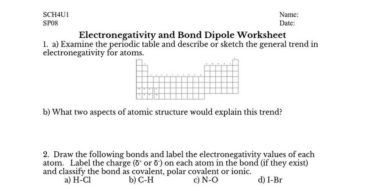 Covalent Bonding Worksheet Along with Sp08 Bond and Molecular Dipoles Worksheet Google Docs