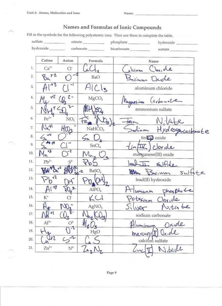 Covalent Bonding Worksheet Also Worksheets 48 Beautiful Naming Chemical Pounds Worksheet High