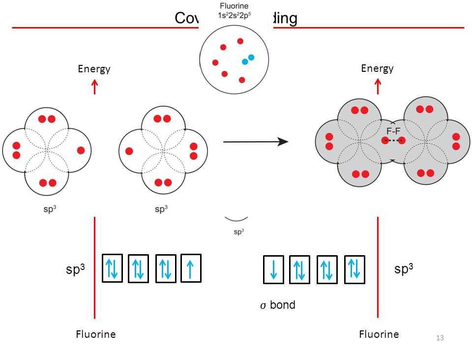 Covalent Bonding Worksheet as Well as Worksheets 45 New Covalent Bonding Worksheet Full Hd Wallpaper