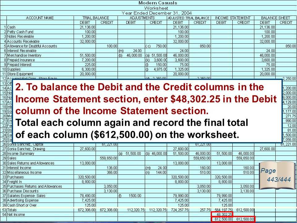 Credit Card Statement Worksheet Along with Financial Statement Worksheet In Accounting Kidz Activities