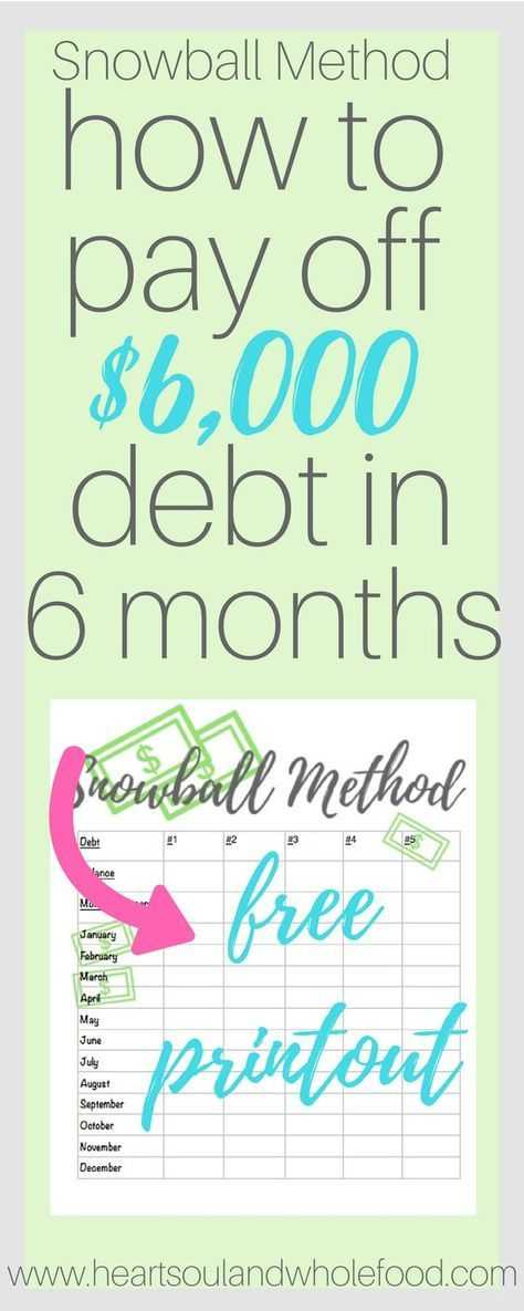 Dave Ramsey Debt Snowball Worksheet and Pay Off $6 000 Of Debt with the Snowball Method