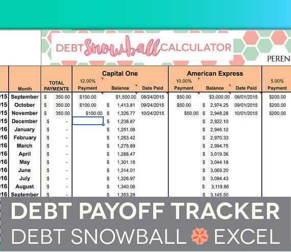 Dave Ramsey Debt Snowball Worksheet as Well as why the Debt Snowball Method Works Amazingly Well