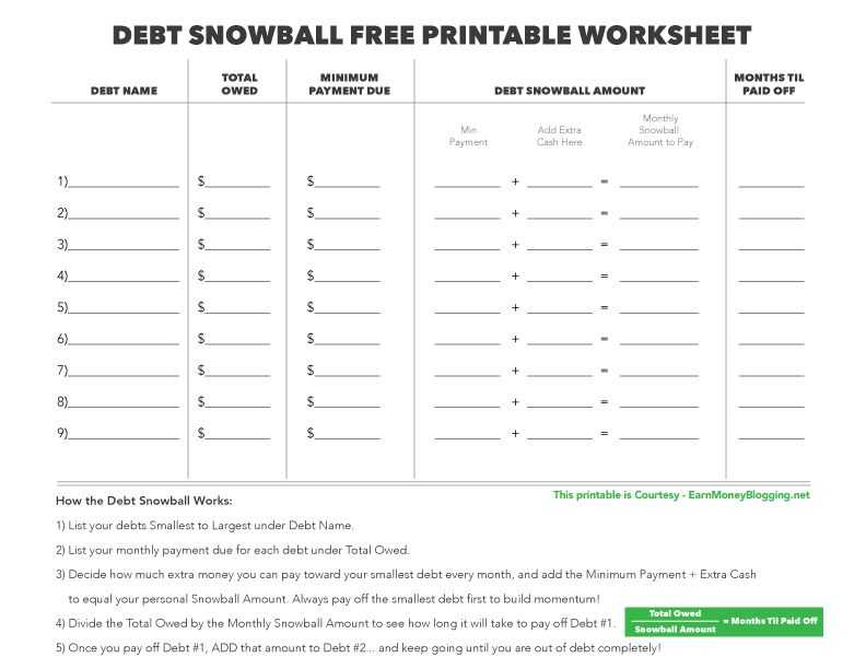 Dave Ramsey Debt Snowball Worksheet together with Get Out Of Debt with the Debt Snowball Method A Dave Ramsey Method