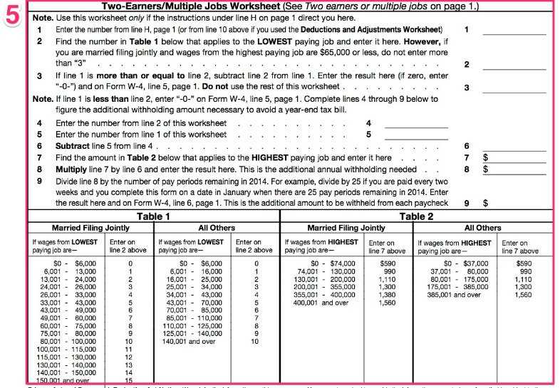 Deductions and Adjustments Worksheet as Well as Deductions and Adjustments Worksheet How to Plete the W 4 Tax