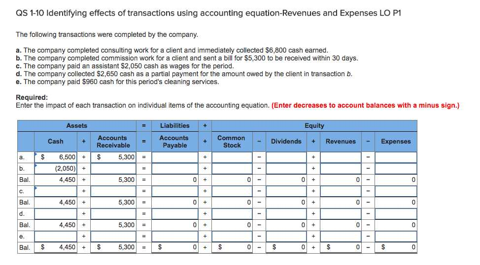 Determining the Effects Of Transactions On the Accounting Equation Worksheet Also Accounting Archive August 28 2017
