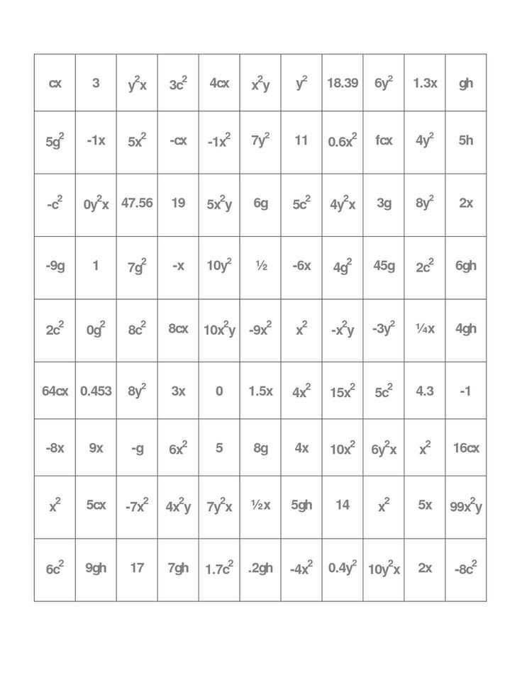Distributive Property Combining Like Terms Worksheet with 218 Best Algebra Images On Pinterest