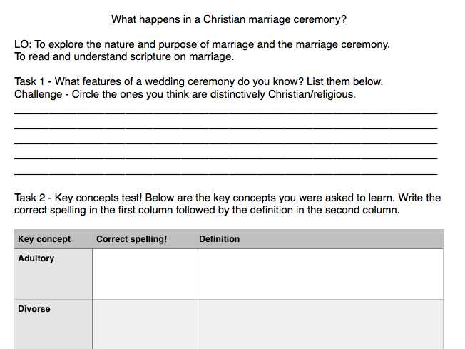 Divorce Annulment Worksheet Also thewiseowl S Shop Teaching Resources Tes