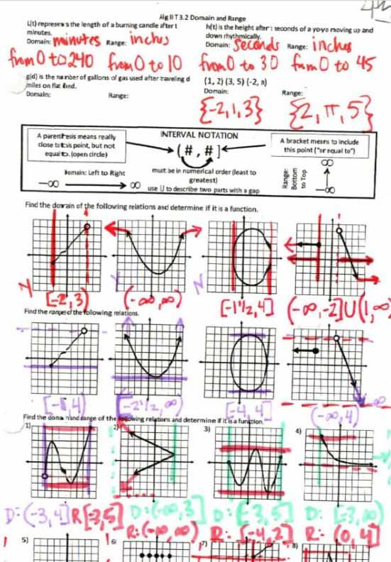 Domain and Range From A Graph Worksheet Also Interval Notation Worksheet Ae19ed312a9b Battk
