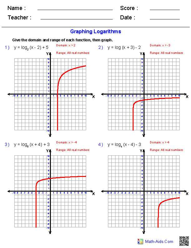 Domain and Range Graph Worksheet Answers Also Exponential Functions and their Graphs Worksheet Answers Worksheets