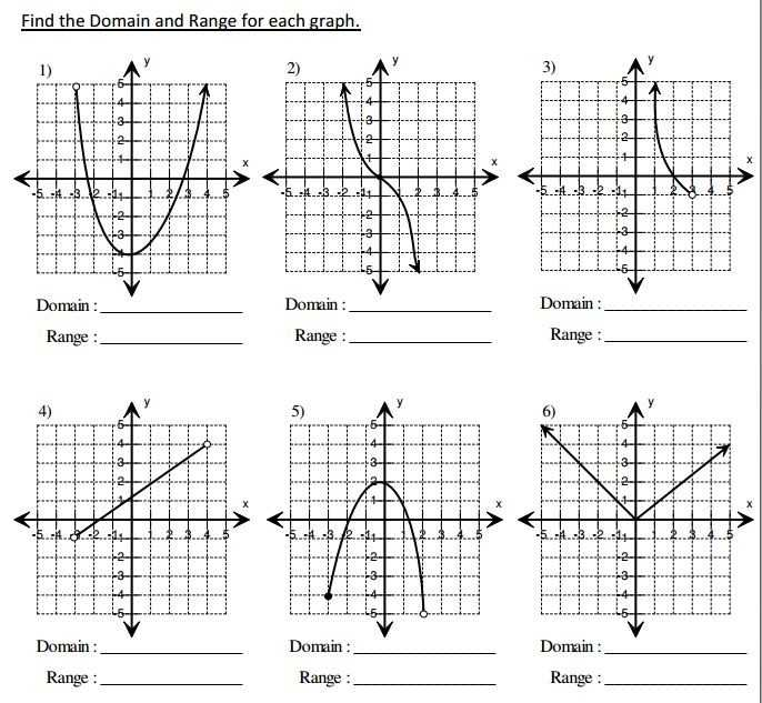 Domain and Range Graph Worksheet Answers or Worksheet Domain and Range Worksheet Math for Kids