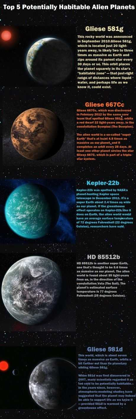 Earth In Space Worksheet Pearson Education Inc Answers or 729 Best Study Aids Images On Pinterest
